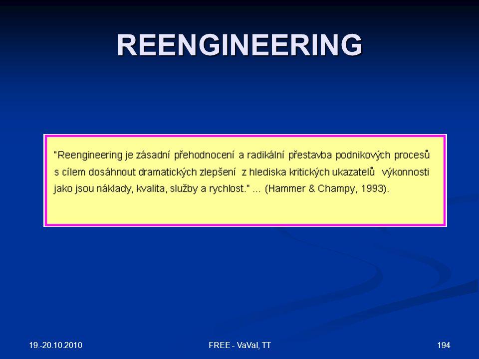 REENGINEERING 19.-20.10.2010 FREE - VaVaI, TT