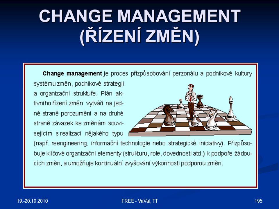 CHANGE MANAGEMENT (ŘÍZENÍ ZMĚN)
