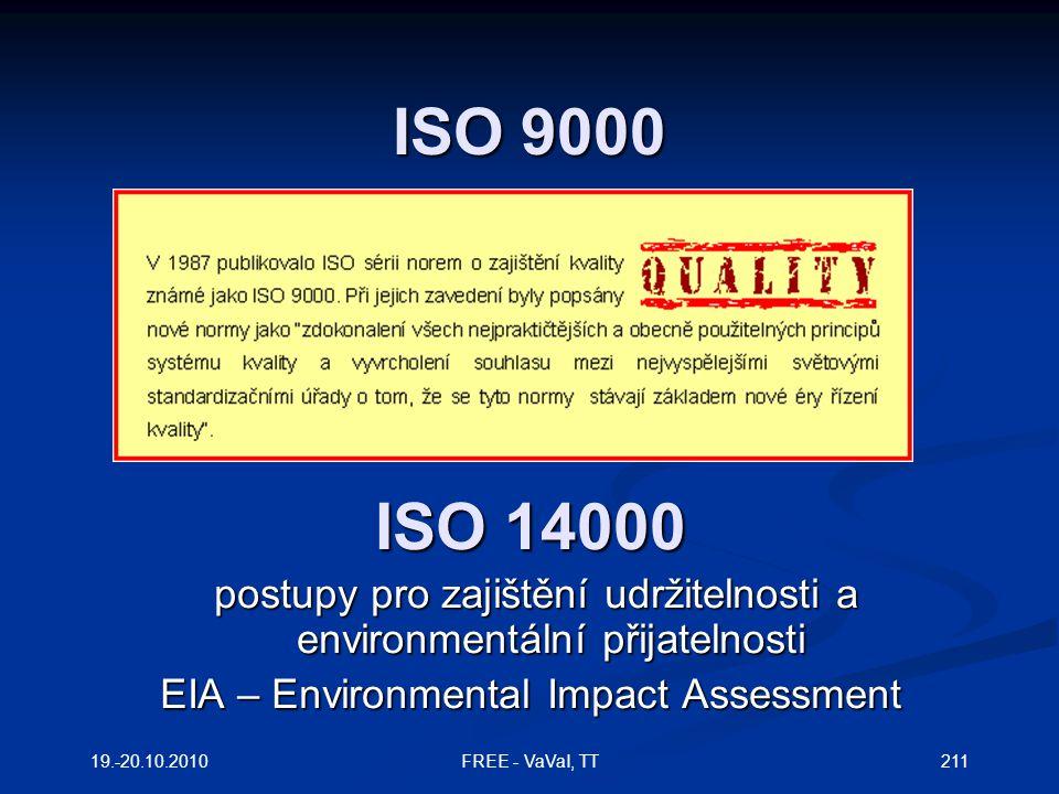 ISO 9000 ISO 14000. postupy pro zajištění udržitelnosti a environmentální přijatelnosti. EIA – Environmental Impact Assessment.