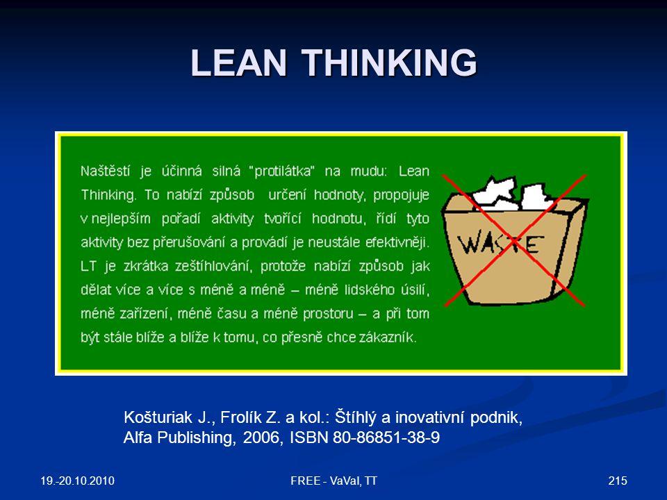 LEAN THINKING Košturiak J., Frolík Z. a kol.: Štíhlý a inovativní podnik, Alfa Publishing, 2006, ISBN 80-86851-38-9.