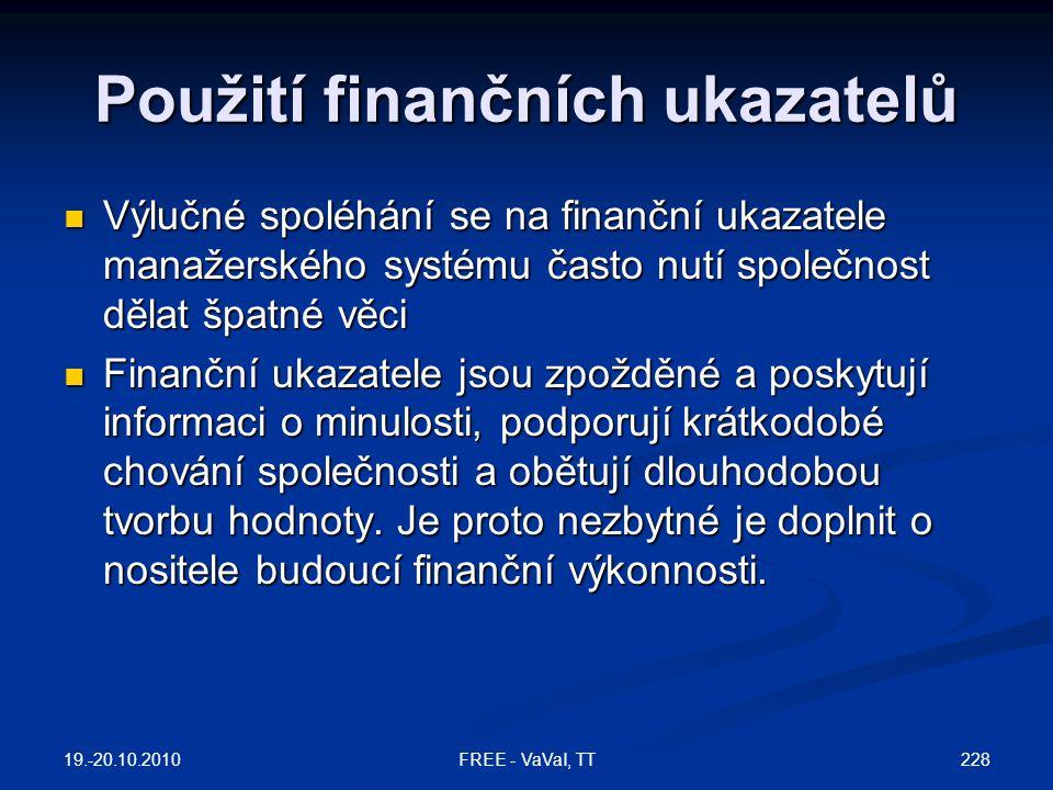 Použití finančních ukazatelů