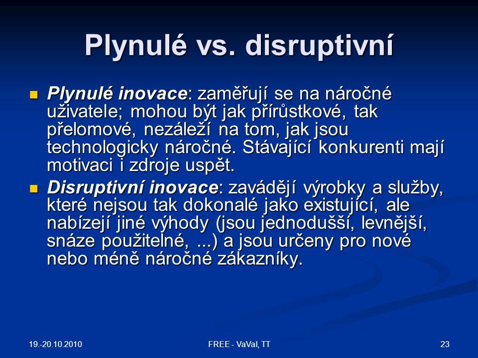 Plynulé vs. disruptivní