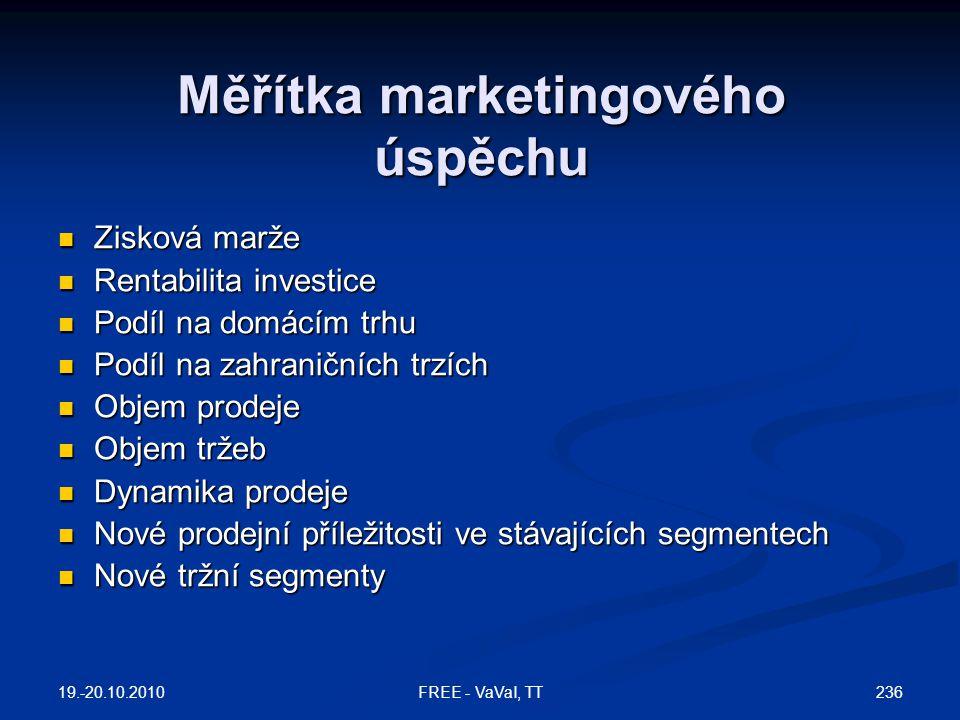 Měřítka marketingového úspěchu