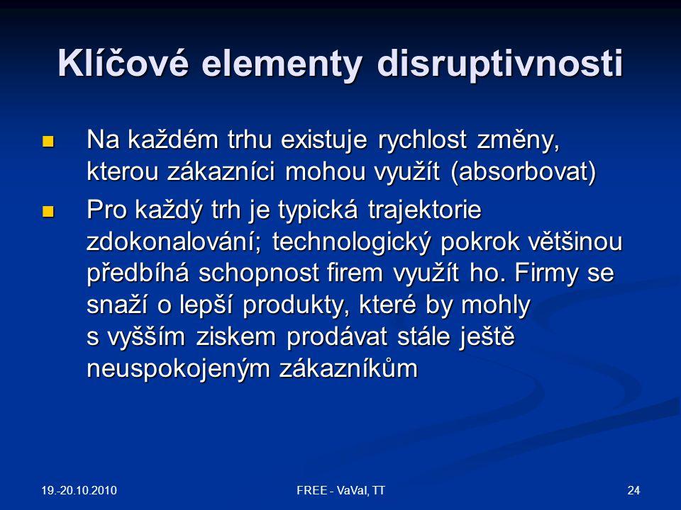 Klíčové elementy disruptivnosti