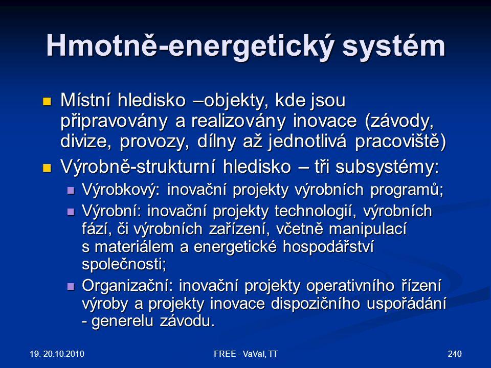Hmotně-energetický systém