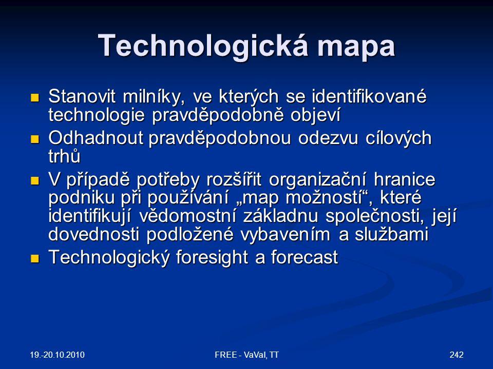 Technologická mapa Stanovit milníky, ve kterých se identifikované technologie pravděpodobně objeví.