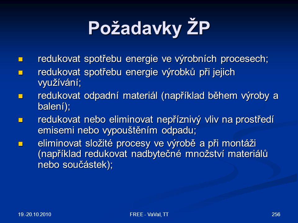 Požadavky ŽP redukovat spotřebu energie ve výrobních procesech;