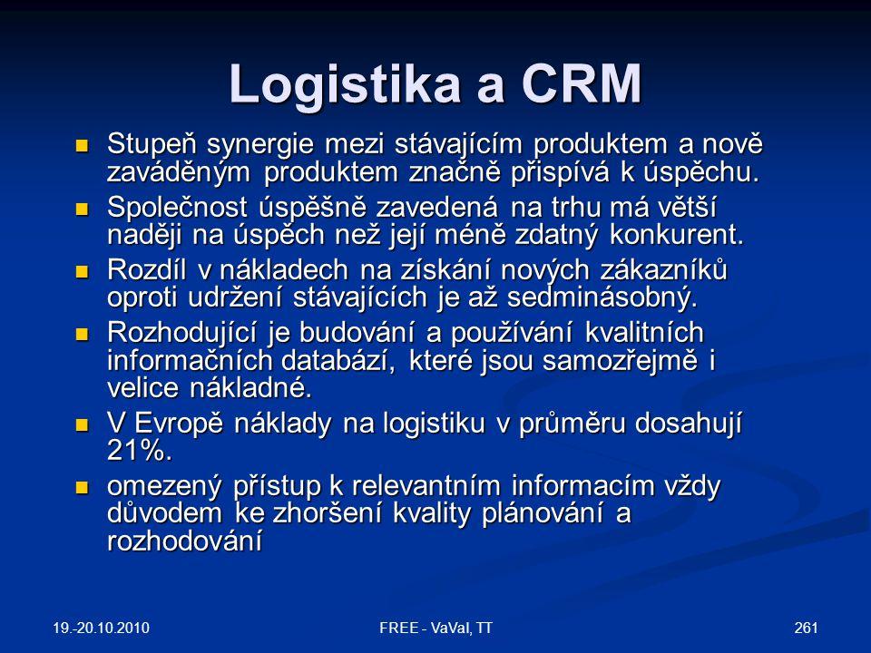Logistika a CRM Stupeň synergie mezi stávajícím produktem a nově zaváděným produktem značně přispívá k úspěchu.
