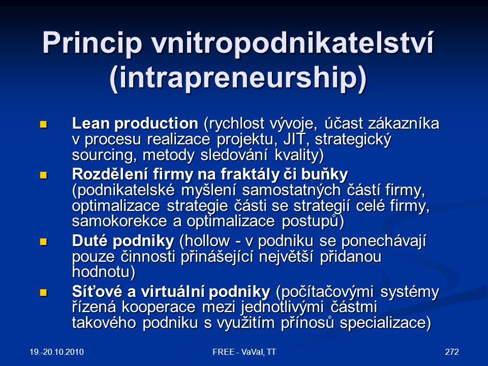Princip vnitropodnikatelství (intrapreneurship)