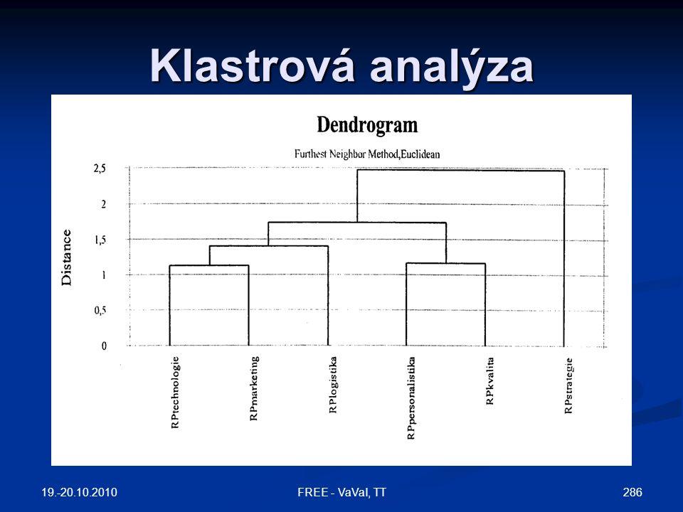 Klastrová analýza 19.-20.10.2010 FREE - VaVaI, TT