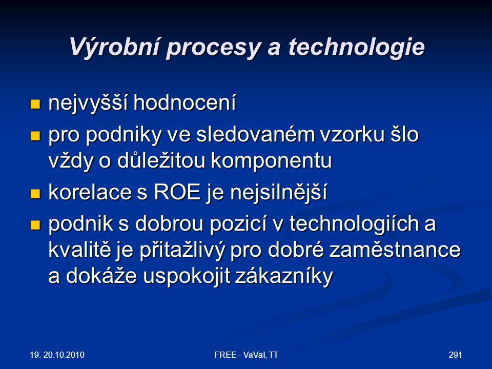 Výrobní procesy a technologie