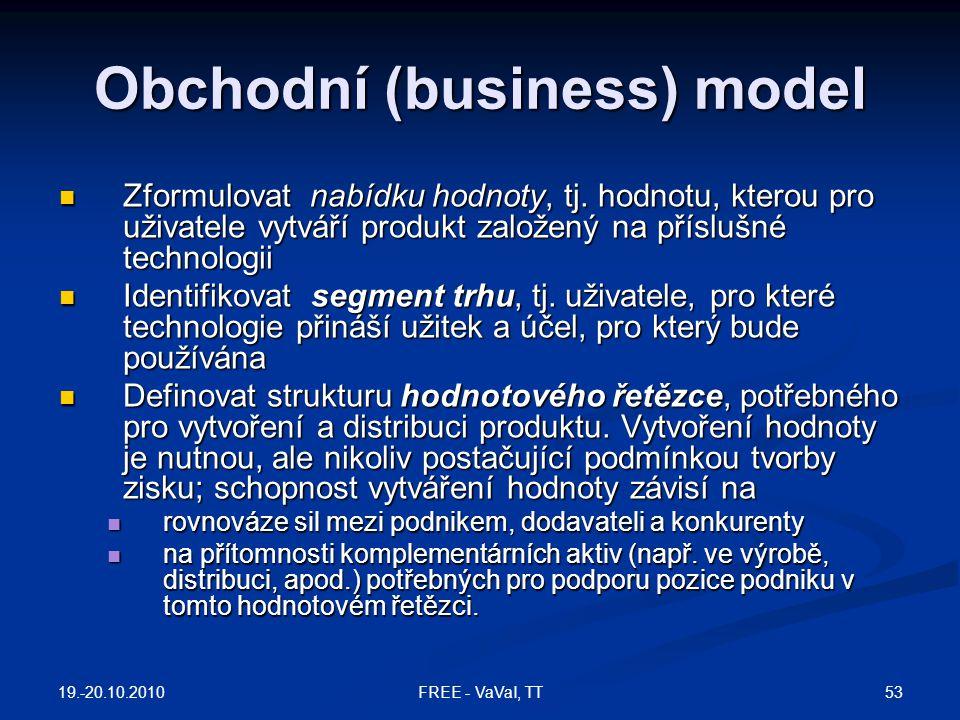 Obchodní (business) model