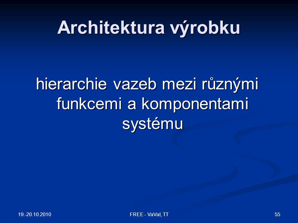 hierarchie vazeb mezi různými funkcemi a komponentami systému