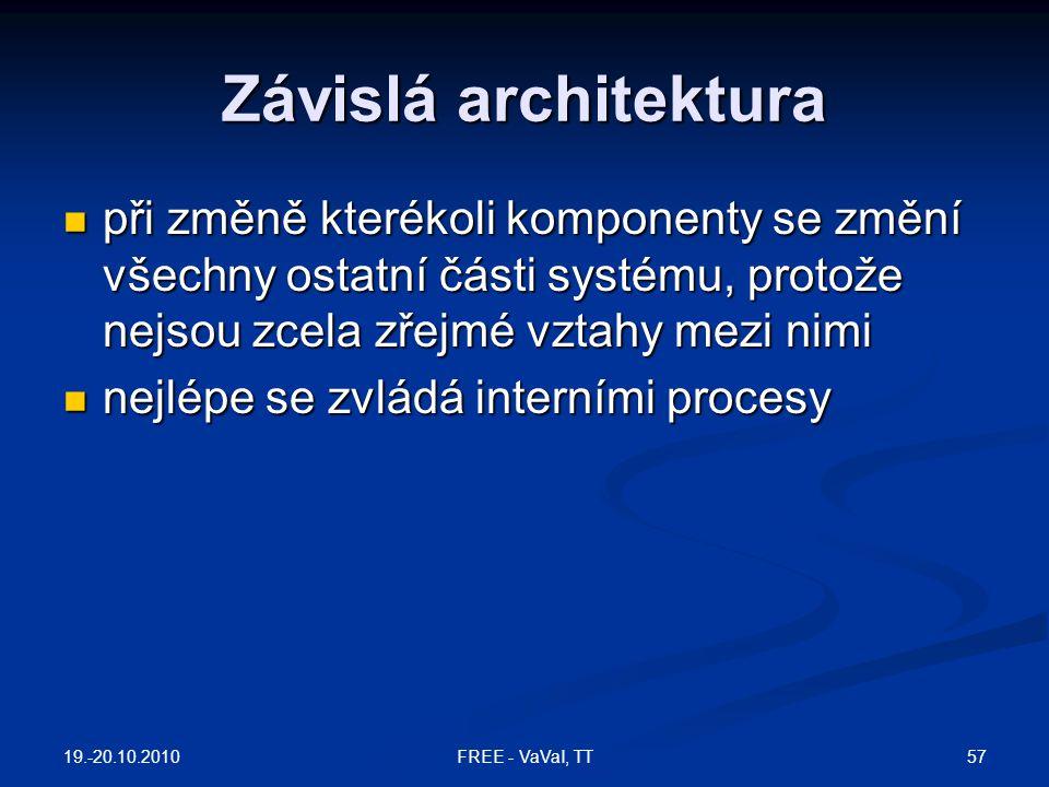 Závislá architektura při změně kterékoli komponenty se změní všechny ostatní části systému, protože nejsou zcela zřejmé vztahy mezi nimi.