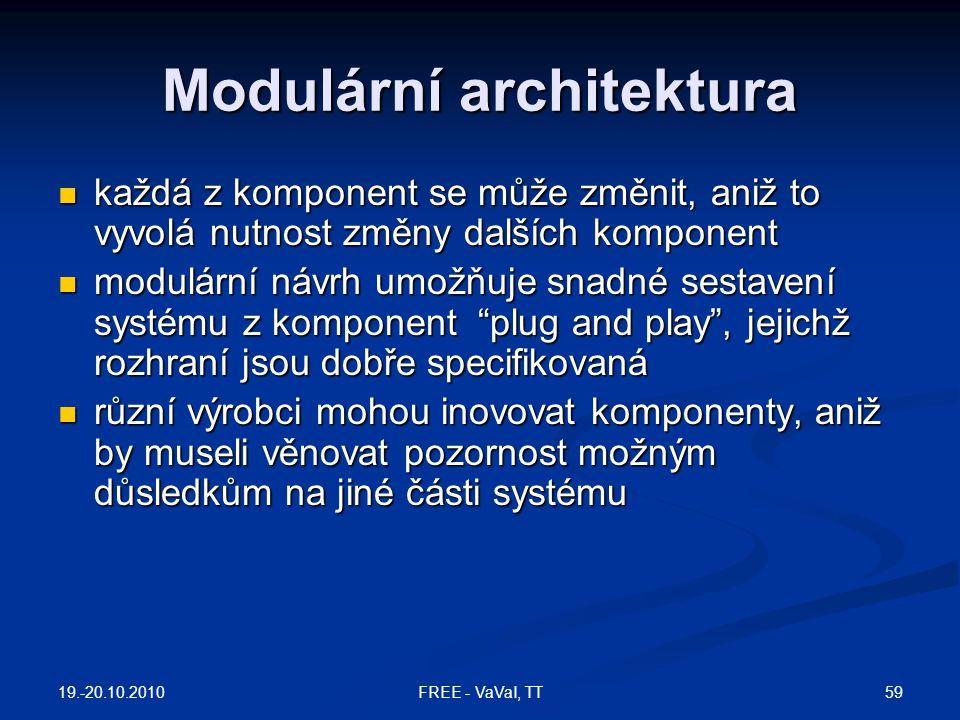 Modulární architektura
