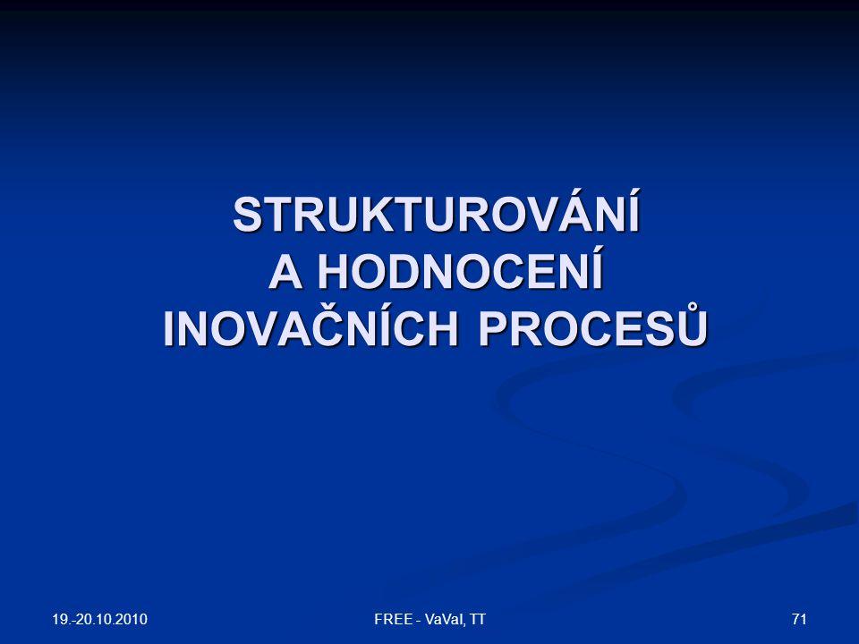Strukturování a hodnocení inovačních procesů