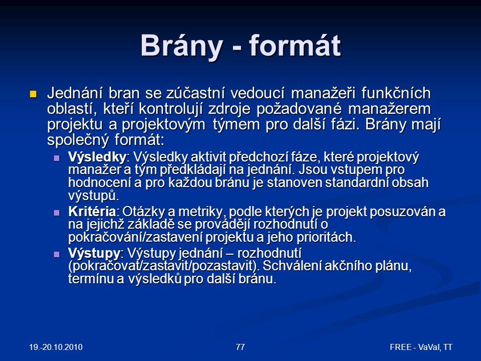 Brány - formát