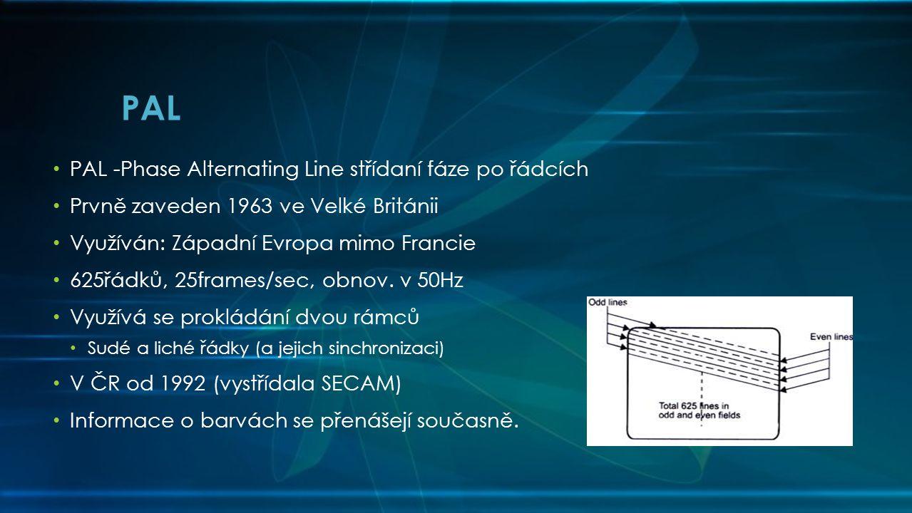 PAL PAL -Phase Alternating Line střídaní fáze po řádcích