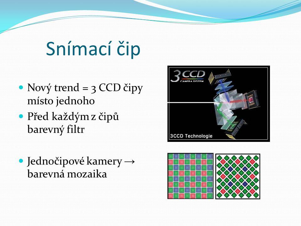 Snímací čip Nový trend = 3 CCD čipy místo jednoho