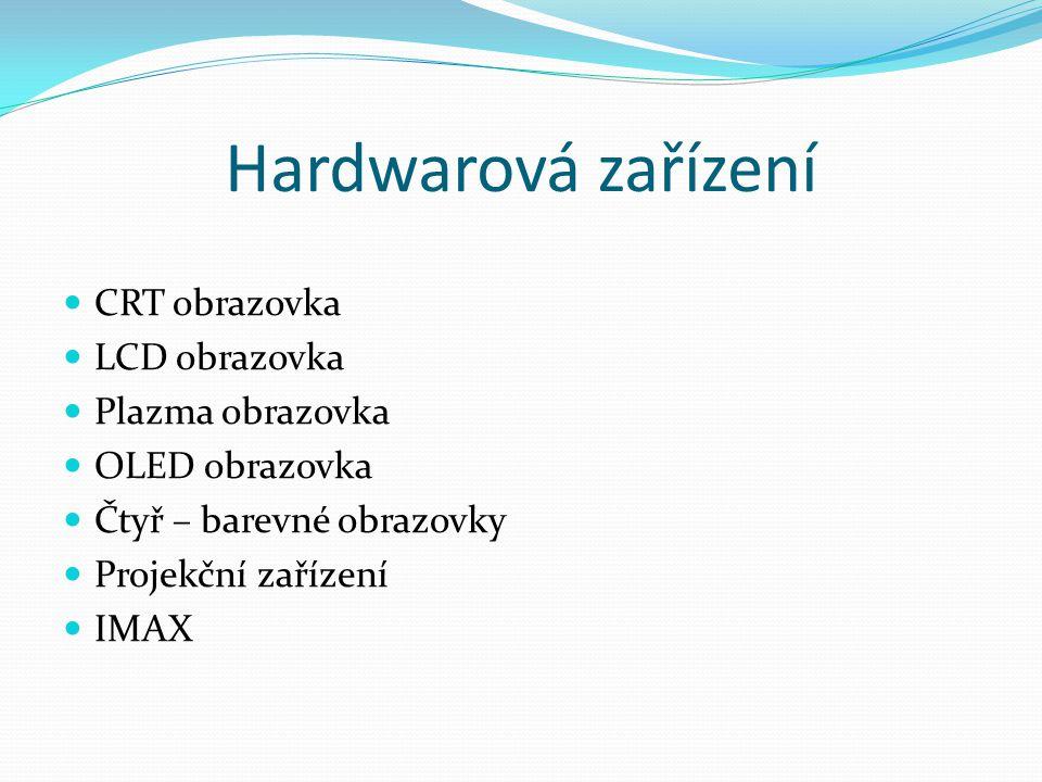 Hardwarová zařízení CRT obrazovka LCD obrazovka Plazma obrazovka