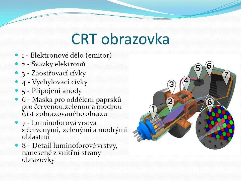 CRT obrazovka 1 - Elektronové dělo (emitor) 2 - Svazky elektronů