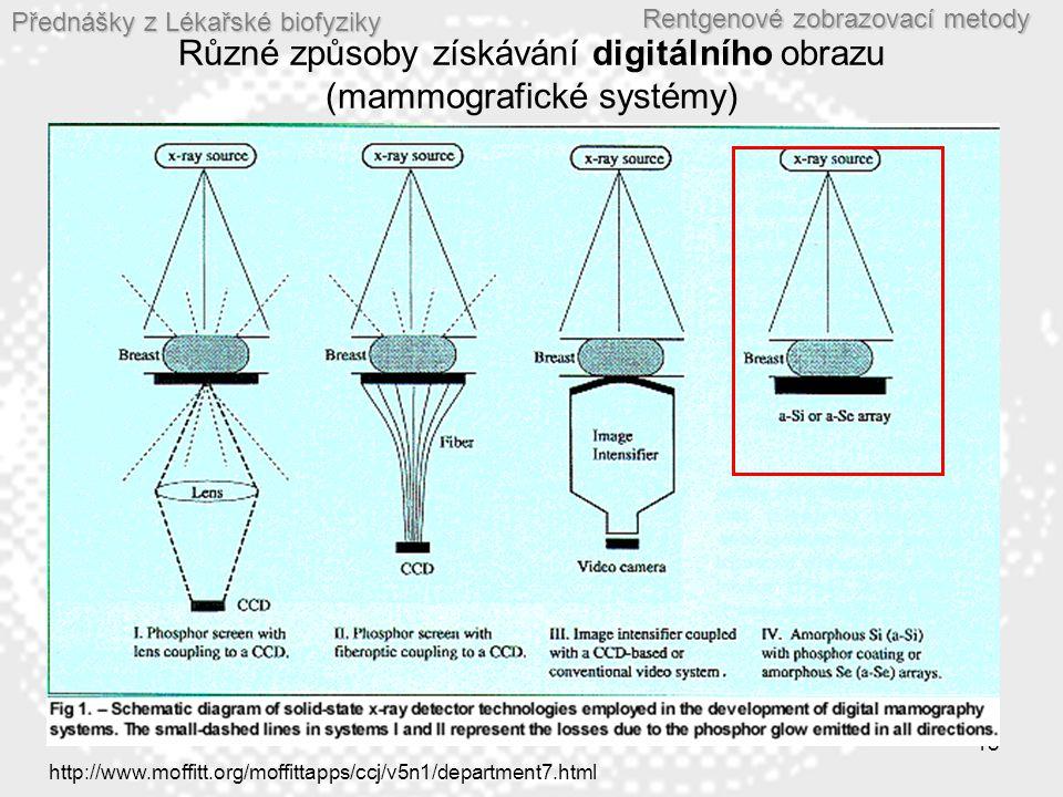 Různé způsoby získávání digitálního obrazu (mammografické systémy)