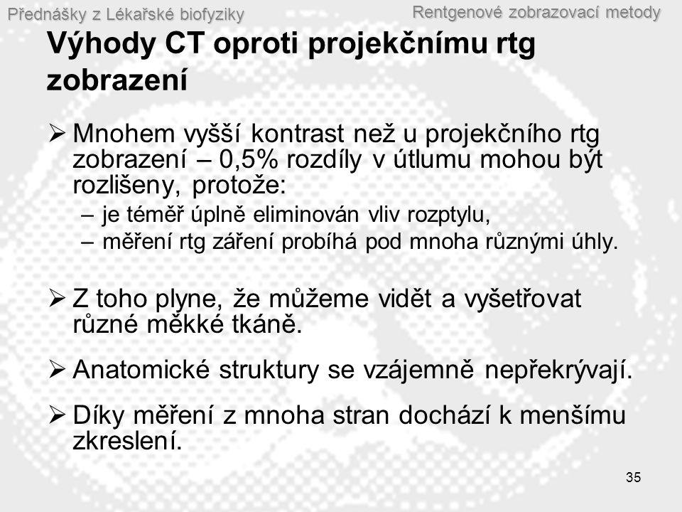 Výhody CT oproti projekčnímu rtg zobrazení