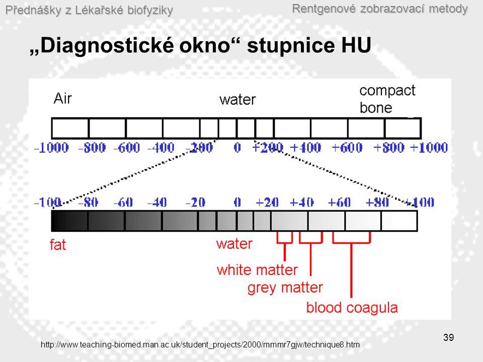 """""""Diagnostické okno stupnice HU"""