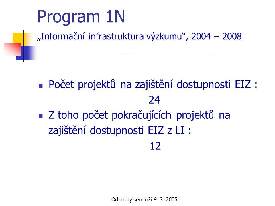 """Program 1N """"Informační infrastruktura výzkumu , 2004 – 2008"""