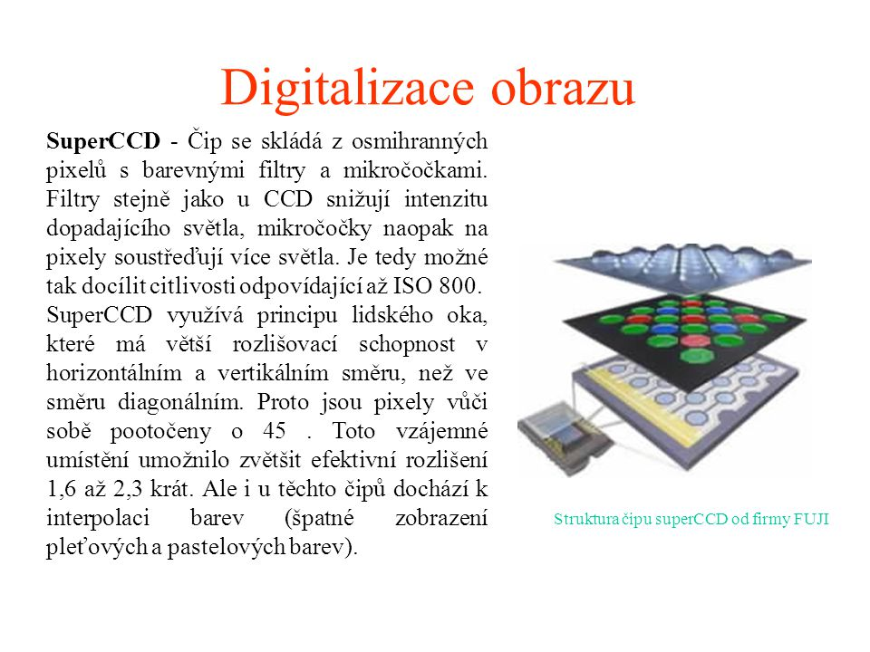 Digitalizace obrazu