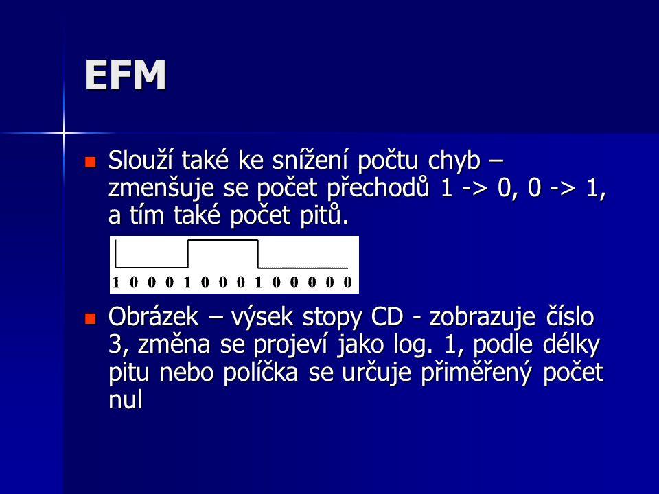 EFM Slouží také ke snížení počtu chyb – zmenšuje se počet přechodů 1 -> 0, 0 -> 1, a tím také počet pitů.