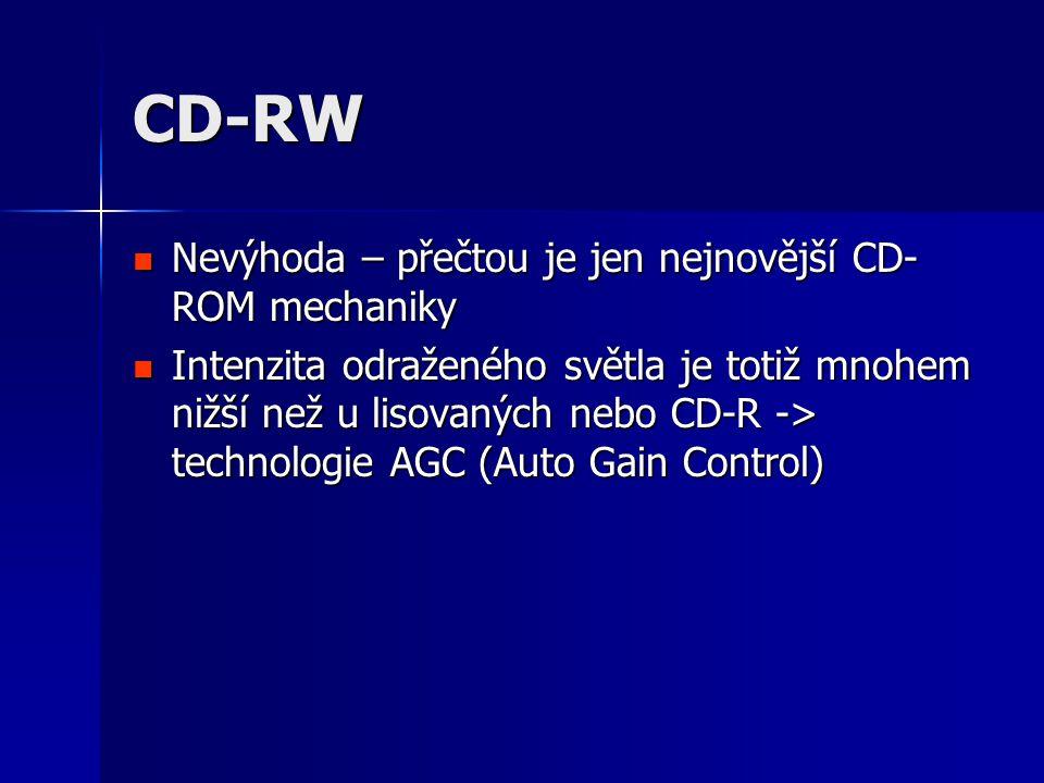 CD-RW Nevýhoda – přečtou je jen nejnovější CD-ROM mechaniky