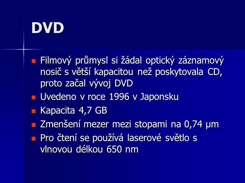 DVD Filmový průmysl si žádal optický záznamový nosič s větší kapacitou než poskytovala CD, proto začal vývoj DVD.