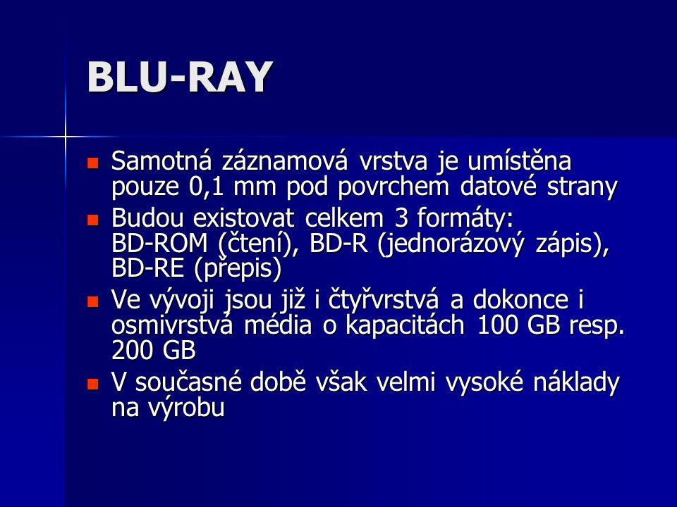 BLU-RAY Samotná záznamová vrstva je umístěna pouze 0,1 mm pod povrchem datové strany.