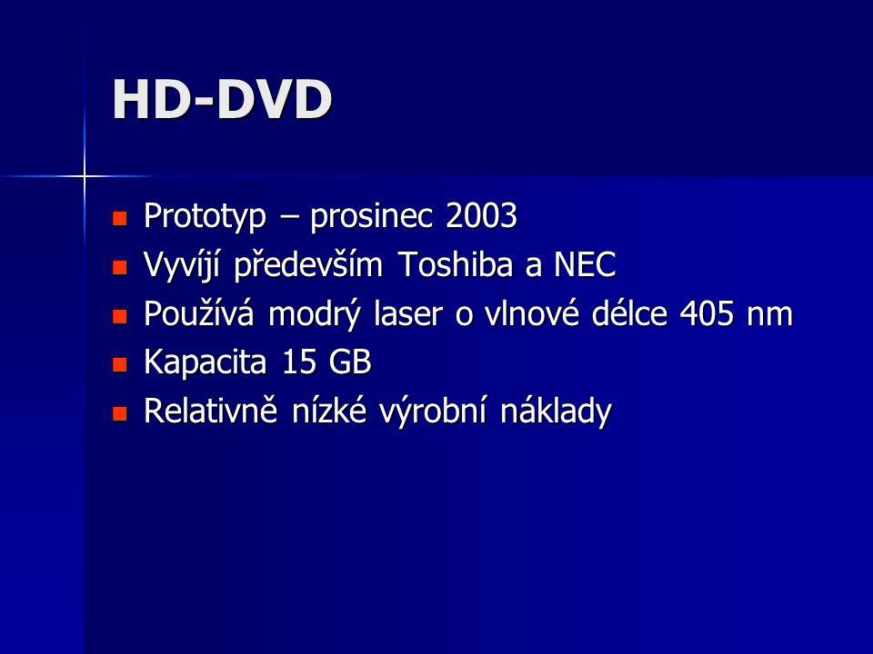 HD-DVD Prototyp – prosinec 2003 Vyvíjí především Toshiba a NEC
