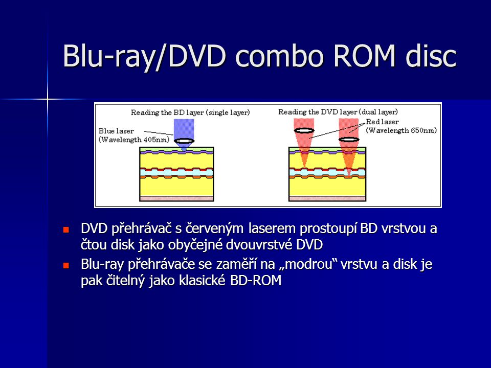Blu-ray/DVD combo ROM disc