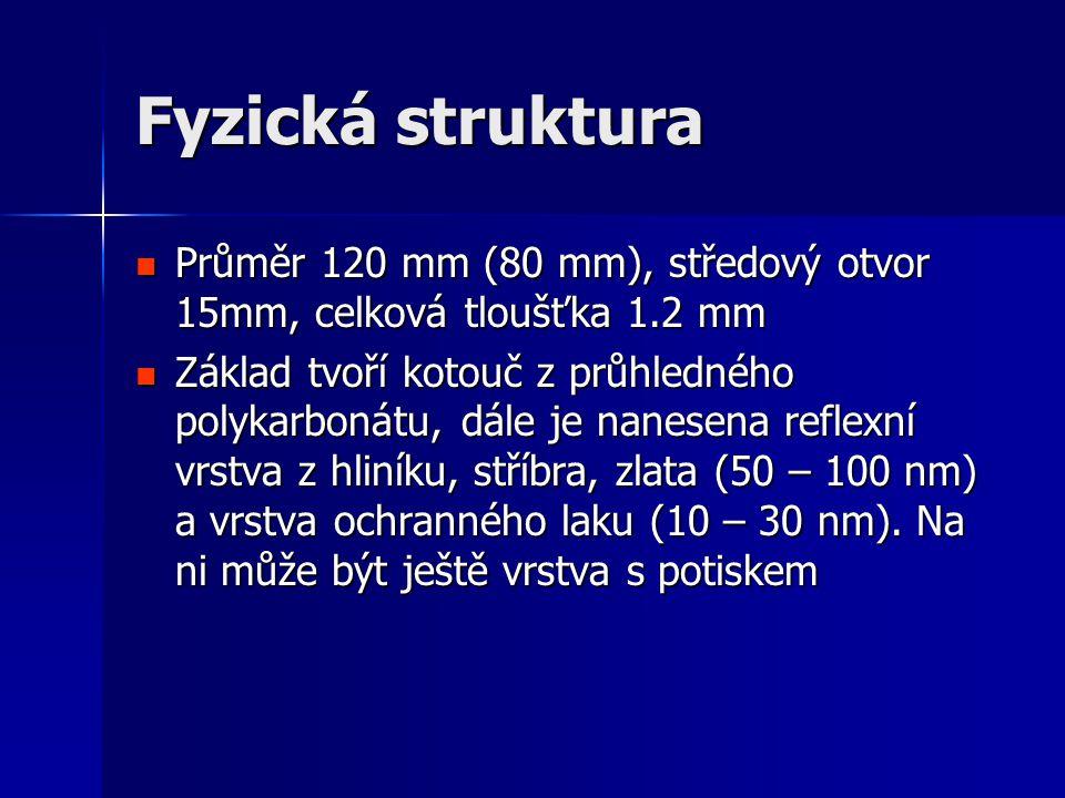 Fyzická struktura Průměr 120 mm (80 mm), středový otvor 15mm, celková tloušťka 1.2 mm.