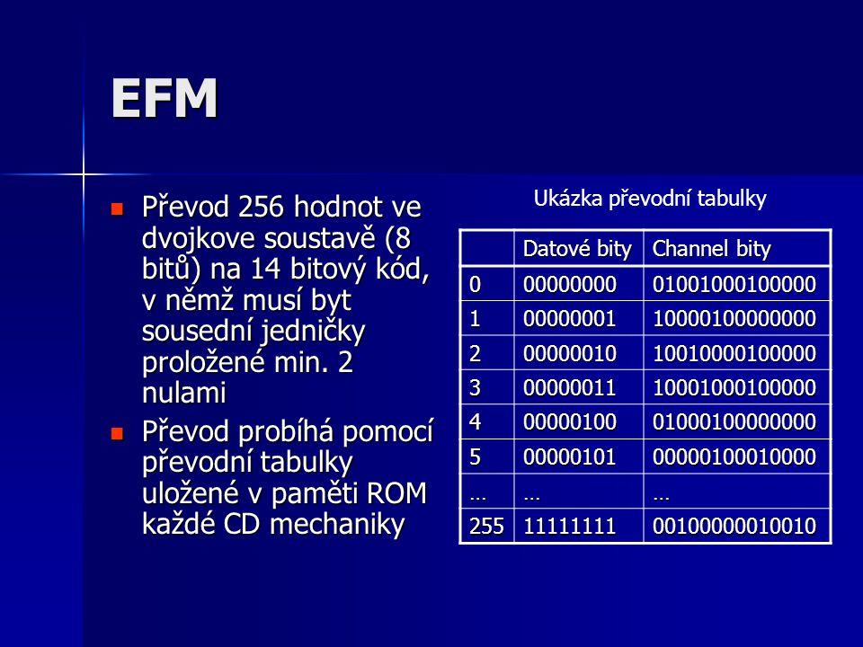 EFM Ukázka převodní tabulky.