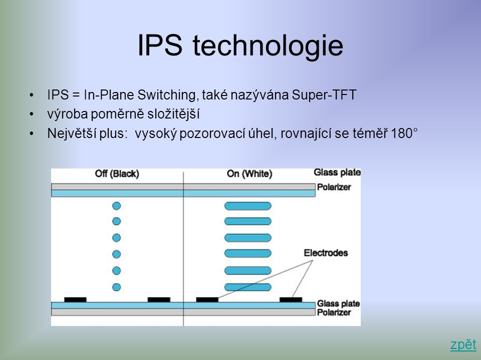 IPS technologie IPS = In-Plane Switching, také nazývána Super-TFT