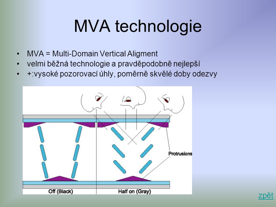 MVA technologie MVA = Multi-Domain Vertical Aligment
