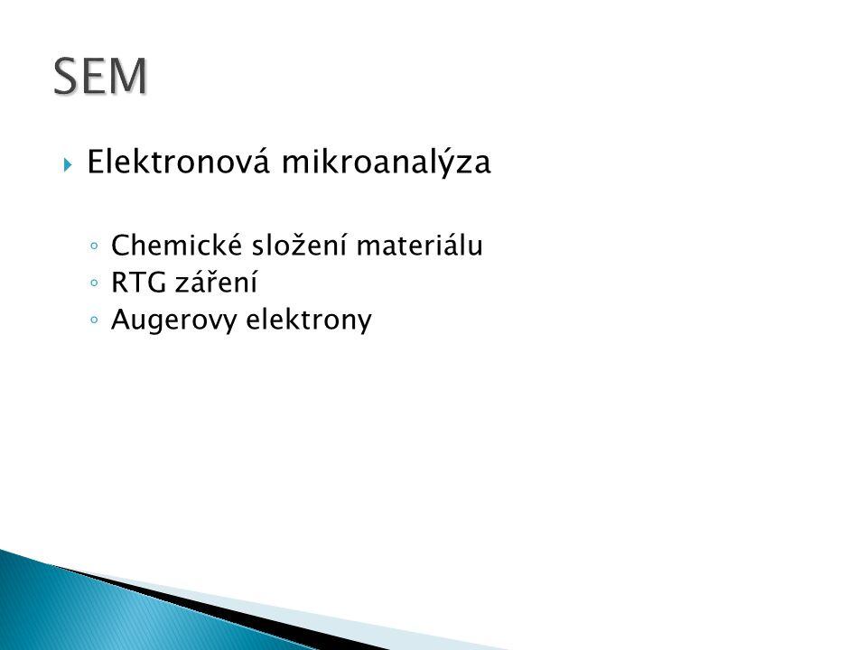 SEM Elektronová mikroanalýza Chemické složení materiálu RTG záření