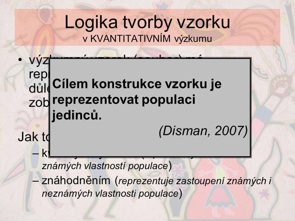Logika tvorby vzorku v KVANTITATIVNÍM výzkumu