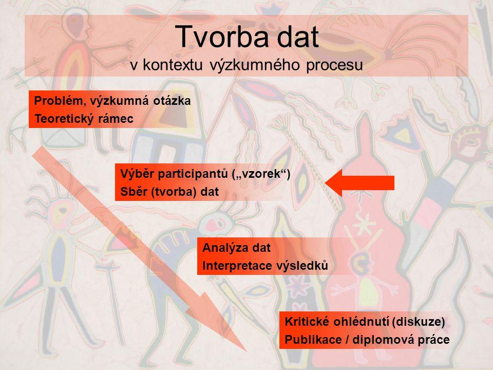 Tvorba dat v kontextu výzkumného procesu