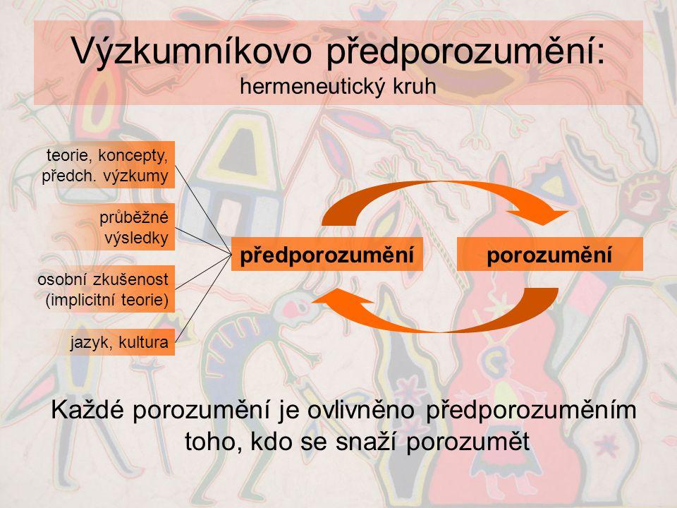 Výzkumníkovo předporozumění: hermeneutický kruh