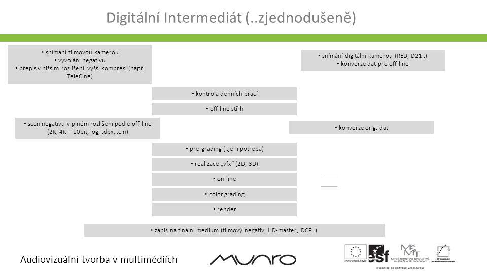 Digitální Intermediát (..zjednodušeně)