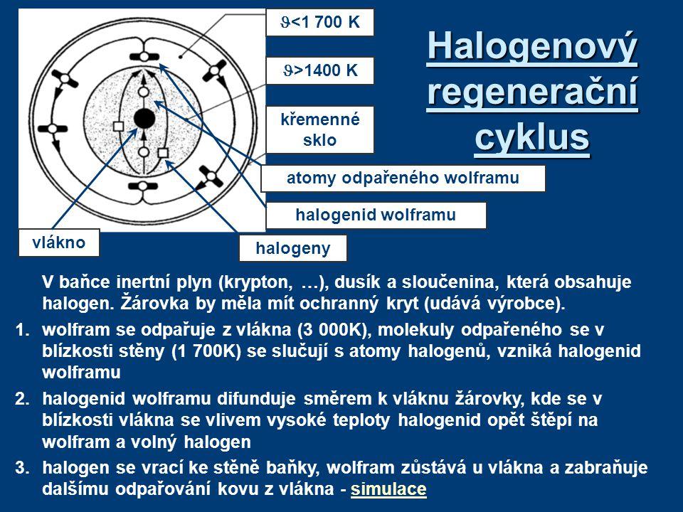 Halogenový regenerační cyklus