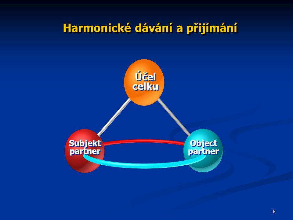 Harmonické dávání a přijímání