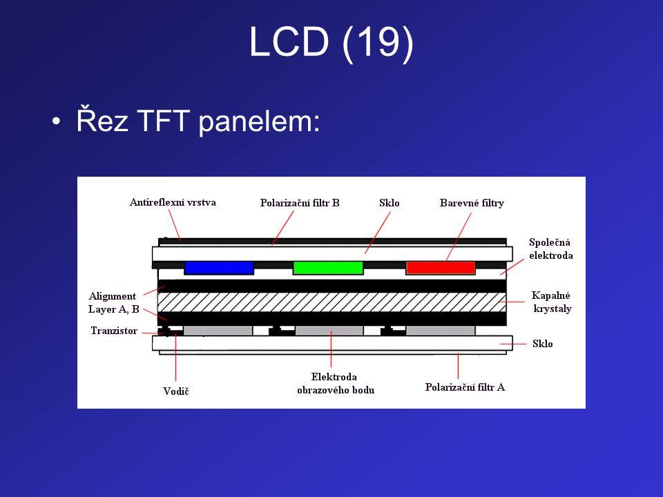 LCD (19) Řez TFT panelem: