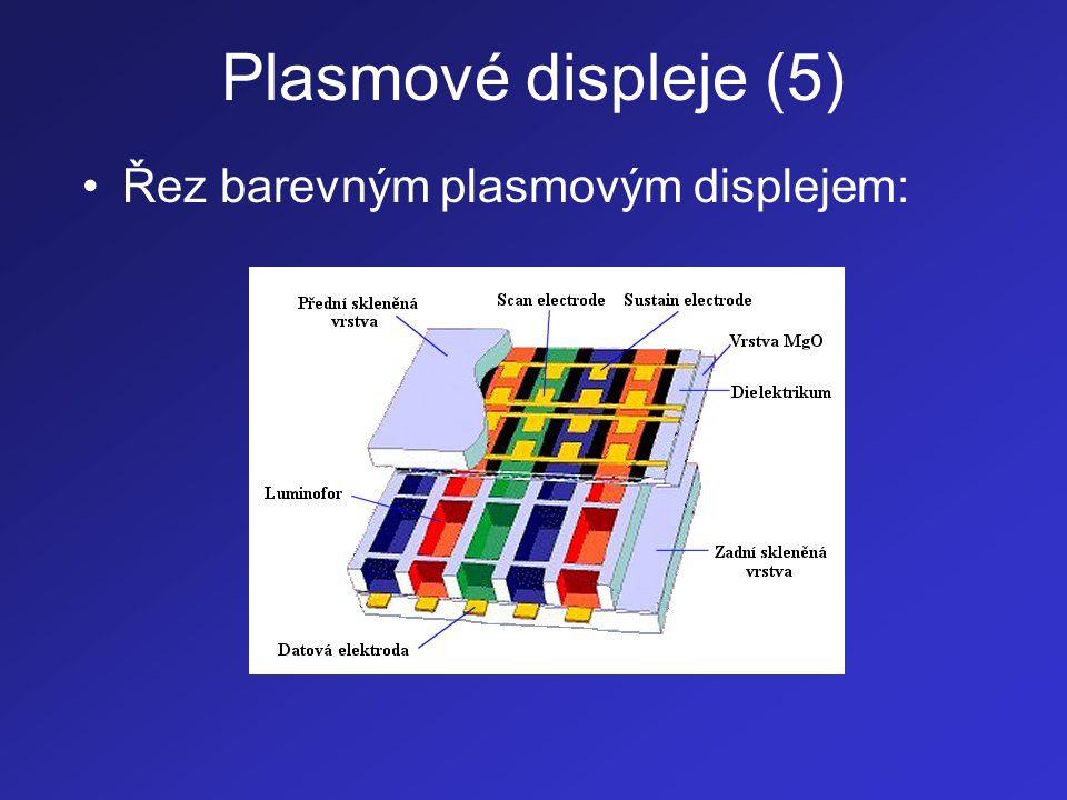 Plasmové displeje (5) Řez barevným plasmovým displejem: