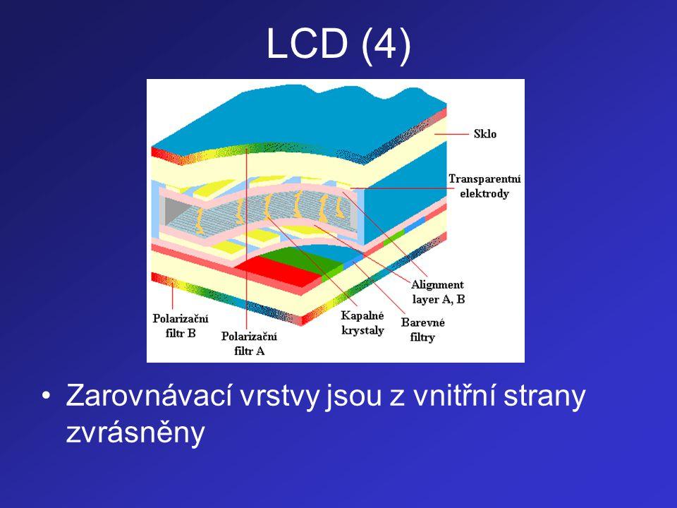 LCD (4) Zarovnávací vrstvy jsou z vnitřní strany zvrásněny